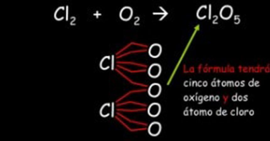 dióxido de cloro